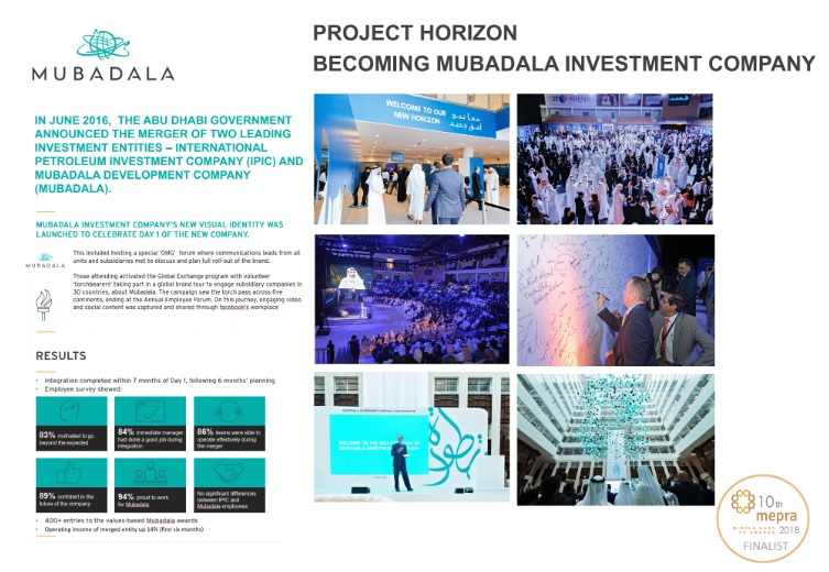 Horizon international investment group investments/ljm
